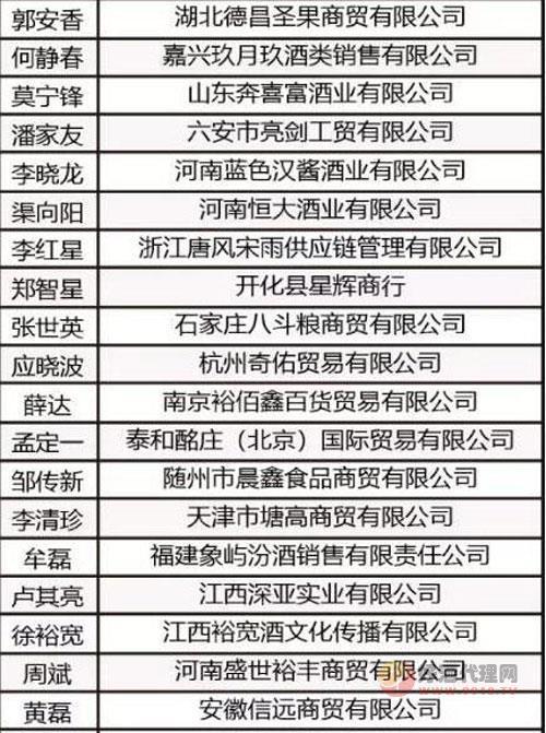 """""""2019中国高端酒经销商100强""""榜单"""