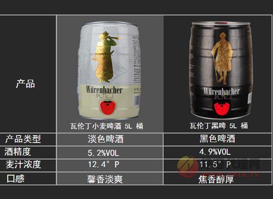 德國啤酒哪個牌子好?來看看德國進口桶裝啤酒怎么樣