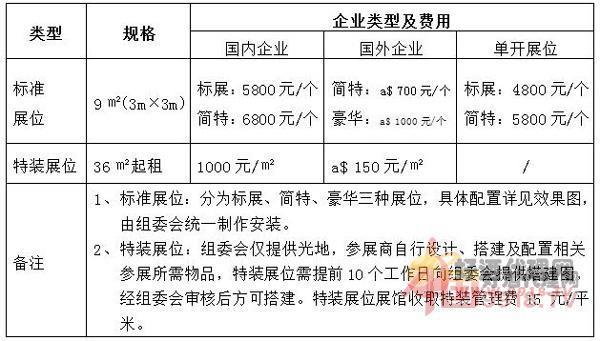 2019中国青岛国际糖酒食品交易会暨全国高端饮品博览会 收费标准