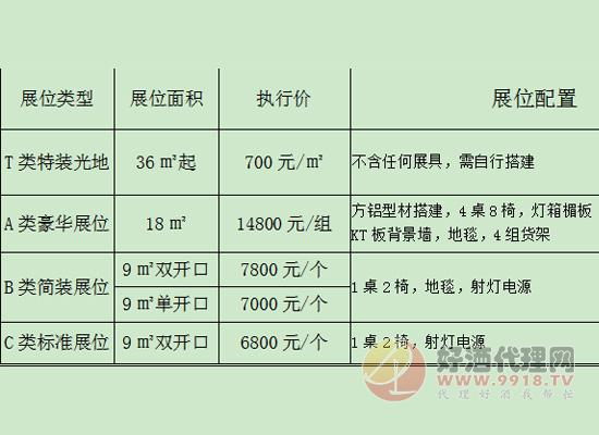 2019中国(山西)国际高端食品暨名酒博览会展